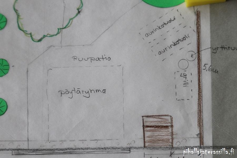 Pihasuunnittelu ja piirtäminen mittakaavassa